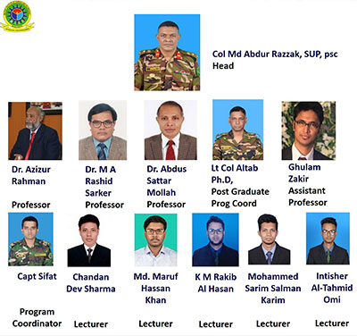 CSE Faculty Members